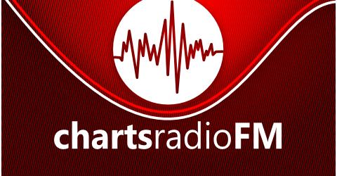 chartsradioFM@afterwork vom 24.08.2015